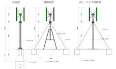 小型風力発電機の設置イメージ