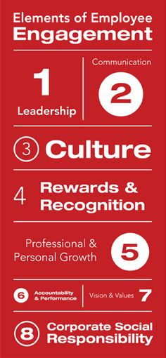 The Achievers 50 Most Engaged Workplaces™ Awards recognize top employers that display leadership and innovation in engaging their workplaces. Applications now open (ends Oct 2013)