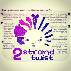 2 strand twist tips