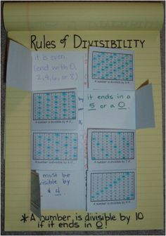 Foldable for divisibility rules