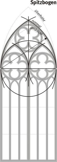 http://upload.wikimedia.org/wikipedia/commons/f/f6/Spitzbogen.jpg