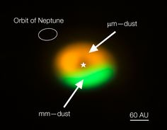 Comet Factory Discovered,  Annotated image from  ALMA showing the dust trap in the disc that surrounds the system Oph-IRS 48. The dust trap provides a safe haven for the tiny dust particles in the disc, allowing them to clump together and grow to sizes that allow them to survive on their own. The green area is the dust trap, where the bigger particles accumulate. The size of the orbit of Neptune is shown in the upper left corner to show the scale.