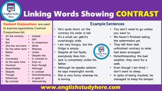 100 Common Conjunctions - English Study Here English Grammar Notes, English Phrases, English Idioms, English Writing, English Study, Learn English, English Language, Thesis Writing, Ielts Writing