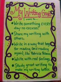 Building your Writing Notebook - INCREDIBLE site, full of wonderful inspiration!
