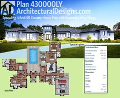 Architectural Designs Hill Country House Plan 430000LY has an innovative floor plan that gives you two separate living wings separated by a dramatic foyer. Over 4,300 square feet of heated living space plus an outdoor living room with patio access.