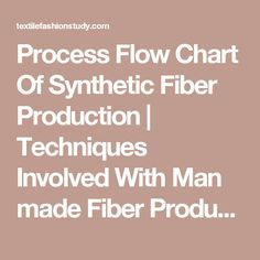 Bbc gcse bitesize modern fibres lessons pinterest process flow chart of synthetic fiber production techniques involved with man made fiber production ccuart Image collections