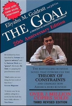 The basics of the Theory of Constraints.  MUST READ!