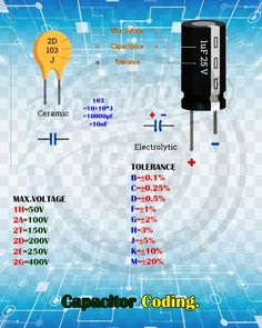 Electronics Mini Projects, Electronic Circuit Projects, Electronics Components, Electronic Engineering, Electrical Engineering, Electronics Gadgets, Basic Electrical Wiring, Electrical Projects, Electronic Schematics