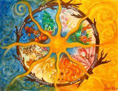 solar circle year litha beltane yule samhain lunasa lammas candlemass equinox summer winter solstice spring autumn art for school,inspiration, Beltane, Mandala Art, Yule, Samhain, Wiccan, Magick, Witchcraft, Summer And Winter Solstice, Summer Winter