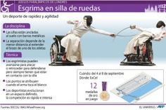 Esgrima en silla de ruedas Olympics, To My Daughter, Fencing, Archery, Manga, Shopping, School, Tips, Poster