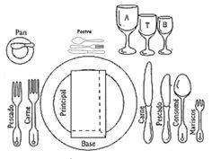 "Ch-vere Magazine » La mesa ""perfecta"" – Cómo poner la mesa correctamente. Formal e informal."