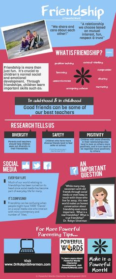 #Friendship is the #PowerfulWord of the month!  Check out this #Infographic to help children understand friendship and visit http://www.drrobynsilverman.com/ to learn more.