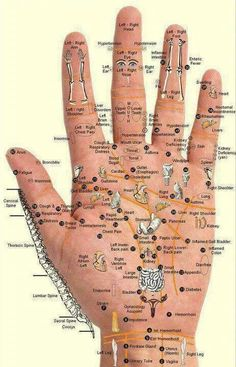 Hand chart to help heal or releave pain in the body