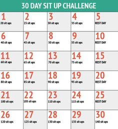 This 30 day crunch challenge has been designed as a great way to learn how to do the crunch exercise and get super strong abs. The 30 day crunch challenge Crunch Challenge, Wall Sit Challenge, 30 Day Squat Challenge, Challenge Accepted, September Challenge, January 1, Challenge Ideas, Challenge Group, April 1st