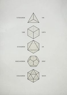 Elemental shapes