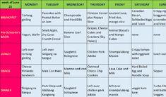 Weekly Filipino Meal Plan - My WordPress Website Weekly Meal Plan Family, Weekly Menu Planning, Family Meal Planning, Weekly Meal Planner, Easy Meal Plans, Diet Meal Plans, Meal Prep, Kefir, Dinner Suggestions