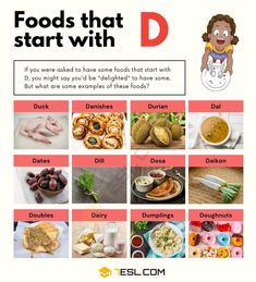 Foods that Start With D Danish Bakery, Milk Curd, Turnip Cake, Types Of Beans, Ice Cream Ingredients, Visual Dictionary, Bamboo Shoots, Danishes, Curry Dishes