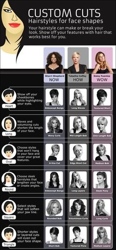 face shape & hair style to go with it... | Fashion Infographics ...
