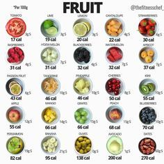 Fruit Calorie Chart, Vegetable Calorie Chart, Fruit Calories, Calories In Vegetables, Low Calorie Recipes, 200 Calories, Healthy Food Swaps, Healthy Eating, Healthy Recipes