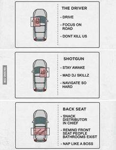 The Rules For Any Car A Nture: The Driver -drive -. ~ Memes curates only the best funny online content. The Ultimate cure to boredom with a daily fix of haha, hehe and jaja's. E Cards, Responsibility Chart, Funny Quotes, Funny Memes, Car Memes, Car Humor, Dankest Memes, Out Of Touch, Road Trip Hacks