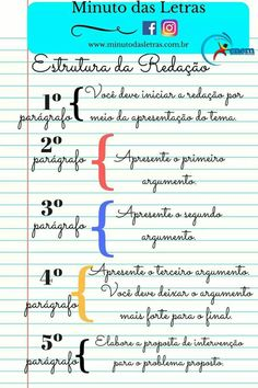 """When it comes to learning a new language, especially for those of us who choose to learn outside of school and on our own, we usually want to learn as quickly as possible. People will go searching the web for answers on """"how to learn Learn Brazilian Portuguese, Portuguese Lessons, Grammar Tips, Study Organization, Classroom Language, Study Hard, Studyblr, Study Notes, Study Motivation"""