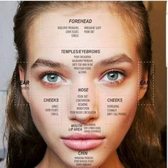 Pay attention to what your face is telling you! We can help. ♥ #acne #kreamiescollection #goddess #bronzegoddess #SkinAndBody #skin #NaturalSkincare #lipgloss #hair #glow #skinconditioner #glowup #SkinAndBody #beautybloggers #skincare #beauty #beautyblog #beautyblogger #makeup #makeupartist #lifestyle #lifestyleblog #fashion #fashionblog #fashionblogger #styleblogger #crueltyfree #nottestedonanimals #vegan #organic #beautyblogger #model