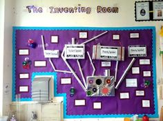 Charlie and the chocolate factory: Inventing Room Display wall.   The children write cinquain poems to describe their imaginary machines. The machine display was used as stumuli before writing.