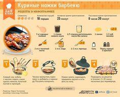 итальянская кухня инфографика: 7 тыс изображений найдено в Яндекс.Картинках