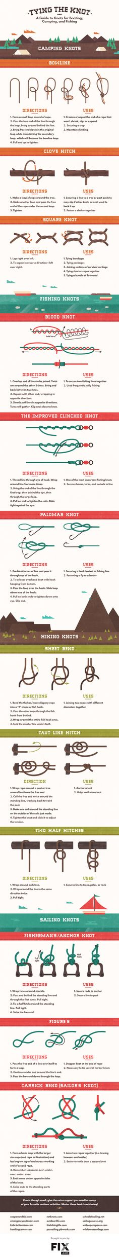 Learn How to Tie 12 Useful Knots with This Visual Guide