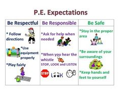 Physical Education Positive Behavior P. Clearly states the expectations of students during PE class. Physical Education Rules, Education Positive, Positive Behavior, Character Education, Pe Rules, Pe Bulletin Boards, Pe Activities, Physical Activities, Educational Activities