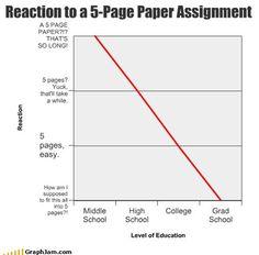 Haha! My experience exactly!