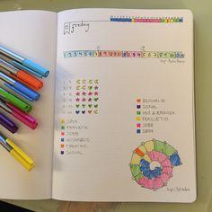 Listelykke, Punktjournal Bruker du timene dine klokt? Notebook, Boho, Dining, Bullet Journals, Meal, Bohemian, Exercise Book, Restaurant, The Notebook