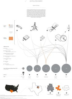 Philip Hurrell: Fracking air pollution sourcesPhilip Philip may refer to: Architecture Concept Diagram, Architecture Presentation Board, Architecture Panel, Architecture Graphics, Architecture Drawings, Architecture Portfolio, Presentation Design, Architecture Diagrams, Presentation Boards