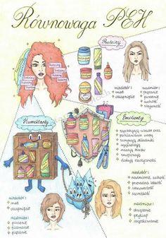 Beach Hair, Zendaya, Face And Body, Loki, Body Care, Curly Hair Styles, Beauty Hacks, Hair Care, Hair Makeup