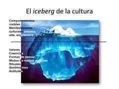 ... El Iceberg de la cultura. http://slideplayer.es/slide/1020157/