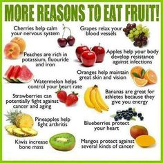 Benefits of cherries, grapes, peaches, apples, watermelon, oranges, strawberries, bananas, pineapple, blueberries, Kiwi, mango