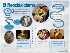 Neoclacisismo Spanish Basics, Spanish Art, Spanish Lessons, Ap Literature, Curious Facts, Reading Practice, Art Story, School Notes, Spanish Language