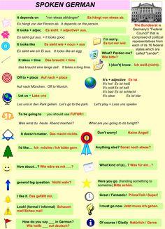 Spoken German phrases