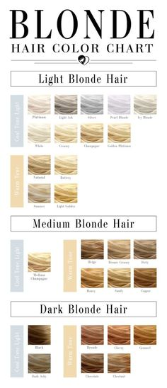 Blonde Hair Color Chart To Find The Right Shade For You What Kind Of Blonde Mood Are You In? ❤️ Blonde hair color chart is your key to the perfect blonde look! Light auburn, natural, dark ash, blonde colour with a red tint, and lots of cute sha Blonde Hair Colour Shades, Light Blonde Hair, Hair Color Dark, Cool Hair Color, Color Red, Blonde Color Chart, Cool Toned Blonde Hair, Blonde Hair Types, Toner For Blonde Hair