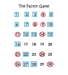 The Factor Game! Blog post about a great game to help students think about factors and about strategy.