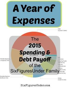 Do you have any idea how much you spend on groceries in a year? How about gas or clothes? Here's a sneak peek in side one frugal family's annual spending and debt payoff.