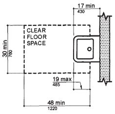 Accessible Sink measurements http://inspectapedia.com