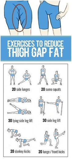 8 Simple Moves To Get Rid of Thigh Gap Fat – Health and Fitn.- 8 Simple Moves To Get Rid of Thigh Gap Fat – Health and Fitness - Fitness Workouts, Easy Workouts, Fitness Motivation, Workout Routines, Fitness Weightloss, Gym Routine, Sport Motivation, Workout Regimen, Workouts To Loose Weight