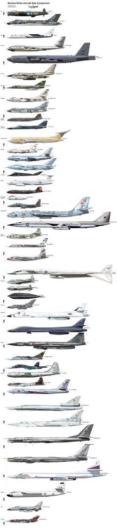 Bomber size comparison Us Military Aircraft, Military Jets, Military Weapons, Aviation Humor, Aviation Art, Aviation Technology, Fighter Aircraft, Fighter Jets, Airplane Art