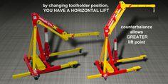 Sayco/Canbuilt Automotive Products - Cranes