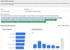 AdWords Custom Affinity Audiences