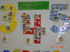 @Kate Mazur Mazur Mazur Mazur F. Wells: Cute birthday board idea!