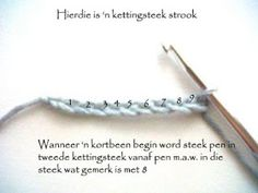 Hekel Idees: Hekelsteke Easy Knitting Patterns, Crochet Stitches Patterns, Stitch Patterns, Afrikaans, Crochet Lace, Hair Accessories, Words, Creative, How To Make