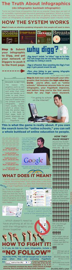 La verità sulle infografiche!