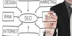 Expert Baltimore SEO services are crucial for any local Baltimore business to succeed online. Finding an experienced search engine optimization agency in Baltimore should be their primary goal. Look on their website for examples of their current portfolio to be certain you found the right one.